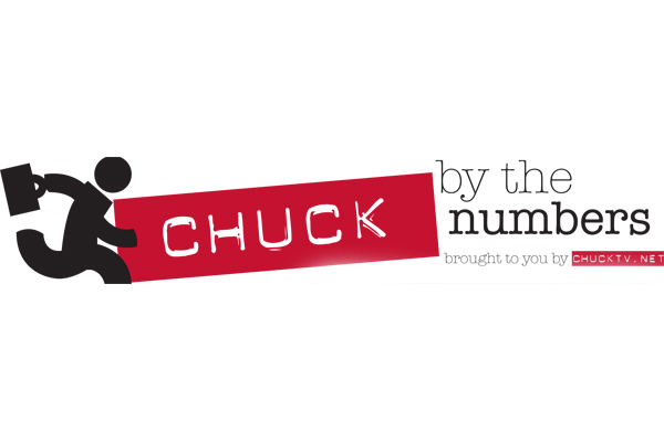Chuck By The Numbers: An Infographic